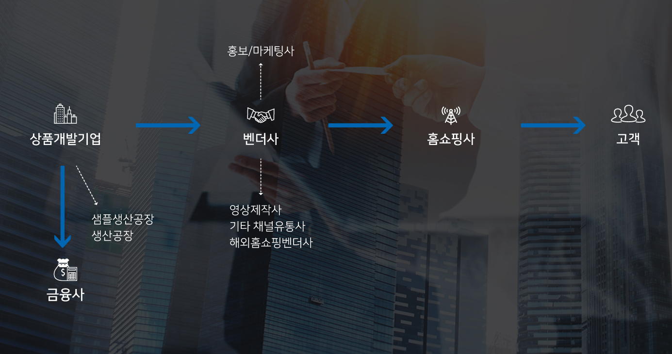 티비홈쇼핑_사업개요