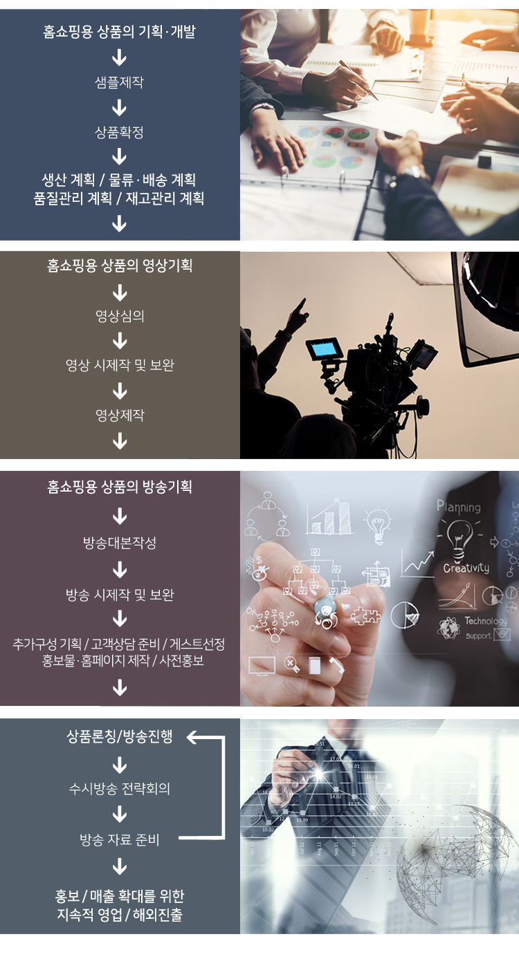 티비홈쇼핑_m기획운영