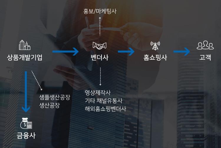 티비홈쇼핑_m사업운영